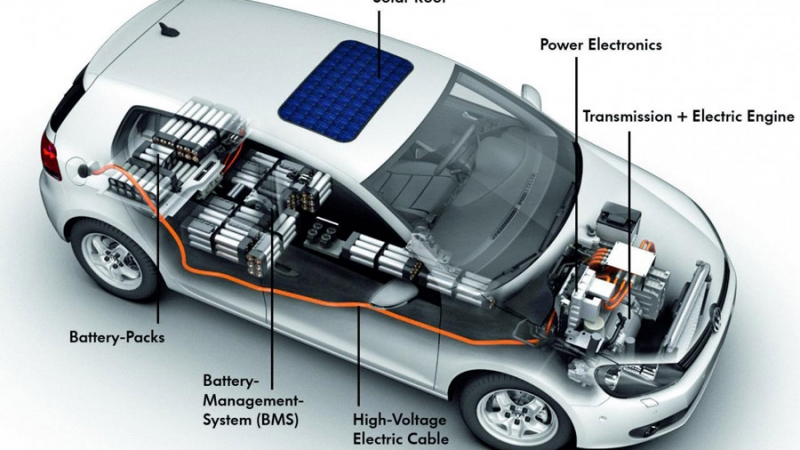 Hong kong electric vehicles research